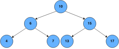 print paths with given sum in binary tree