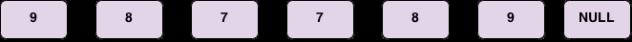 Palindrome linked list