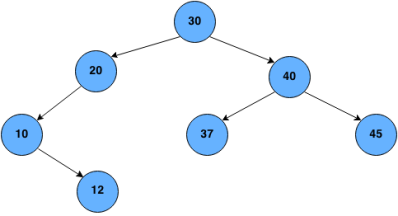 print path in binary tree