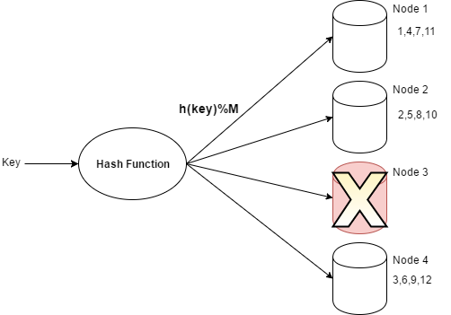 traditional-hashing (1)